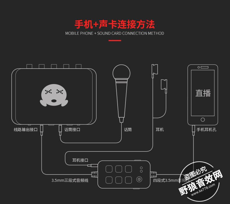 手机声卡手机转换器推荐-客所思ma3强势来袭