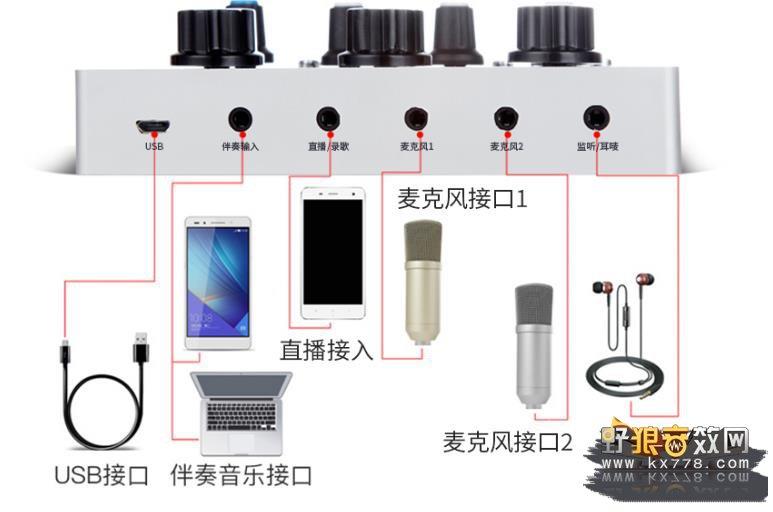 倍乐仕 a6手机电脑声卡安装连接正面图